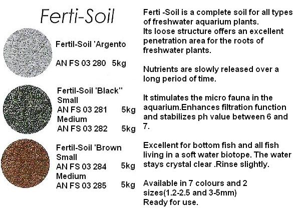 an_fertil soil